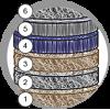 Картридж ACF для воздушного фильтра BAF